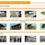 UR UE PD portfolio zheng dai_Page_06